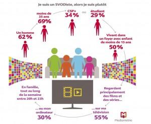 Médiamétrie visuel VOD 360